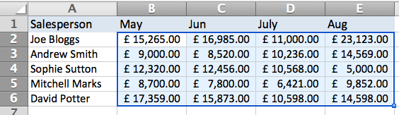 Conditional Formatting 201300001