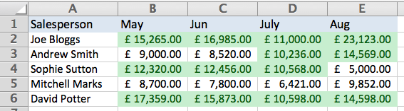 Conditional Formatting 201300004