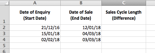 How to work out the difference between two dates using Excel | VA